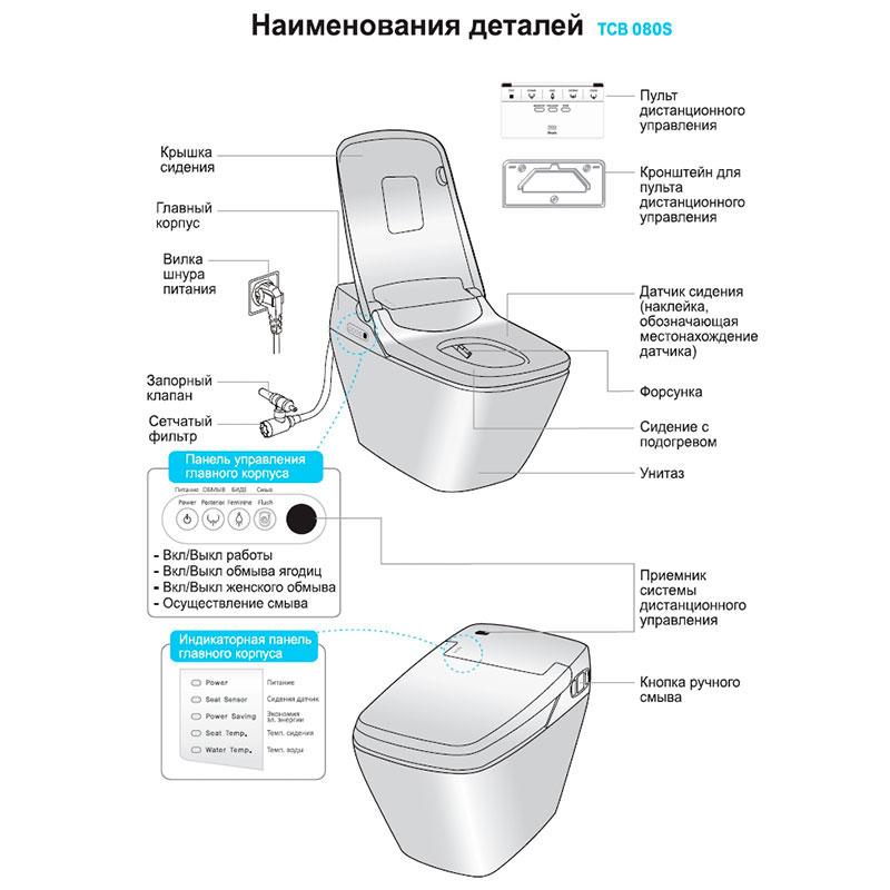 Электронный унитаз VOVO TANKLESS TCB 080SA